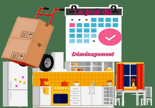 Comment se déroule un déménagement avec déménageurs ?